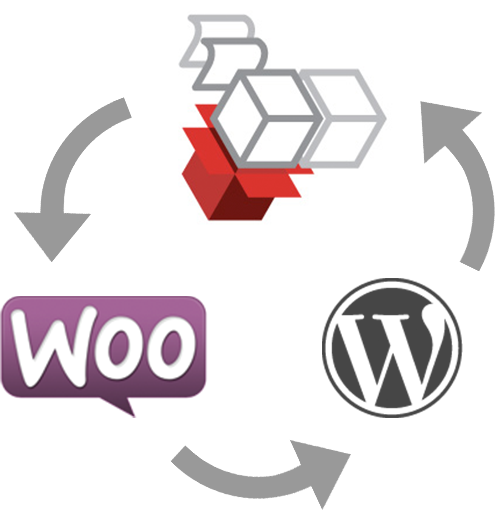 shipcompliant wordpress woocommerce